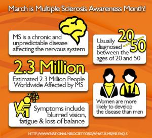 multiple sclerosis fact sheet