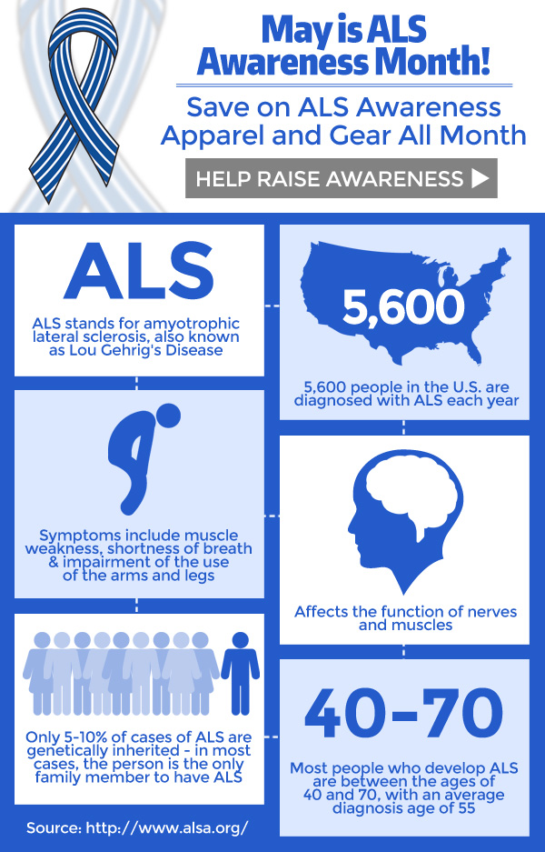 May is ALS Awareness Month - Walking Strong From MyWalkGear